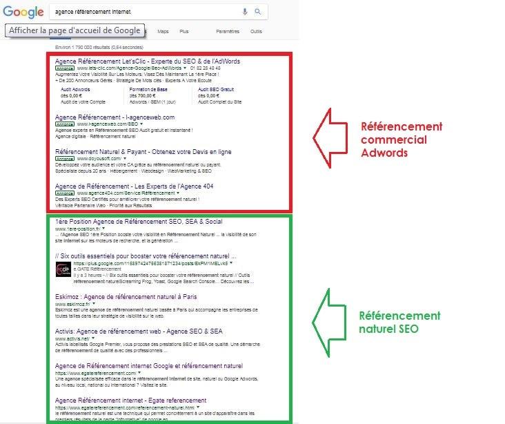 page google référencement commercial adwords