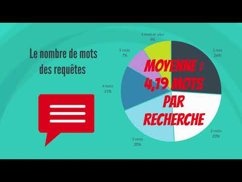 Video-Statistiques-Referencement